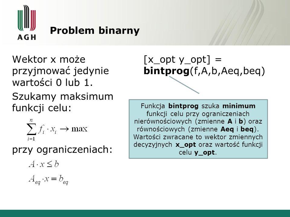 [x_opt y_opt] = bintprog(f,A,b,Aeq,beq)